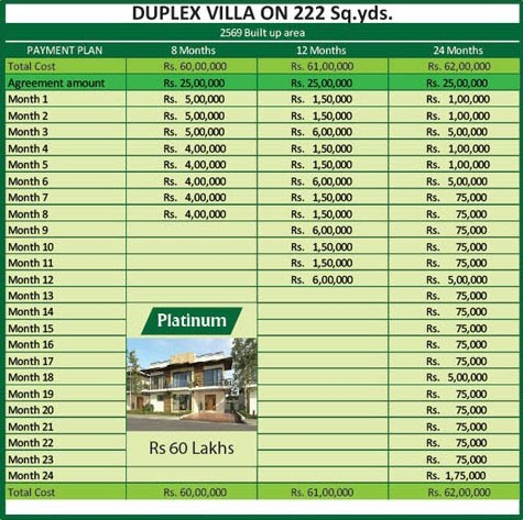 https://sites.google.com/a/egway.co.in/realestate/houses-in-hyderabad/page10/pricelist_drmavnvilla_222duplex.jpg